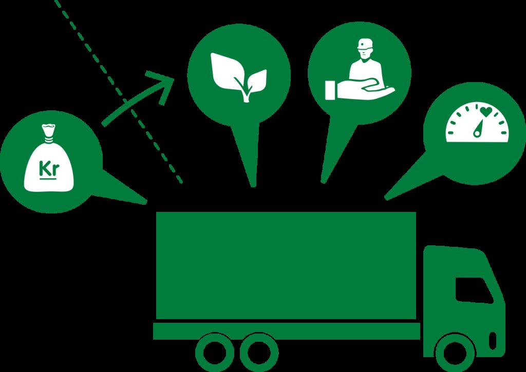 Fair Transport - Från pris till hållbarhet