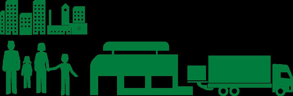 Fair Transport - Resultatet - En hållbar affär